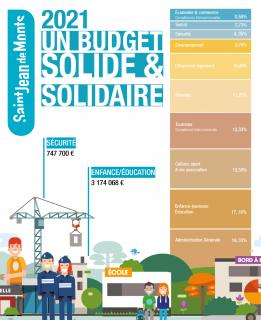 budget2021-9132