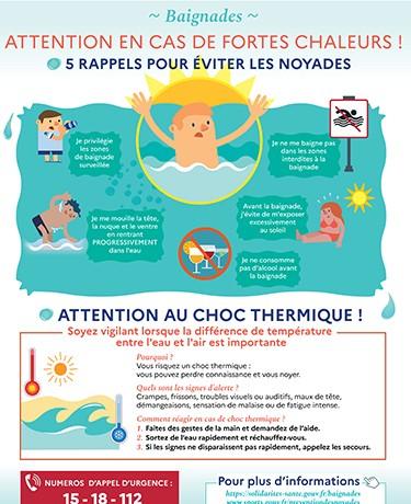 actupetit-noyade-chaleur-8605